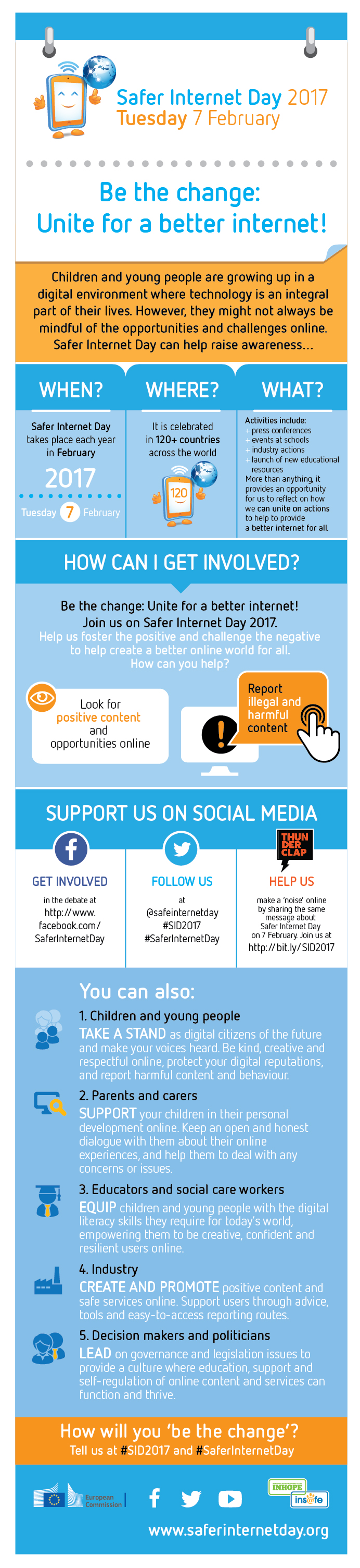 SID infographie_2017-01